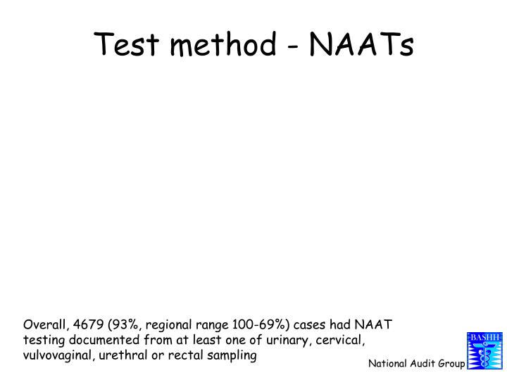 Test method - NAATs