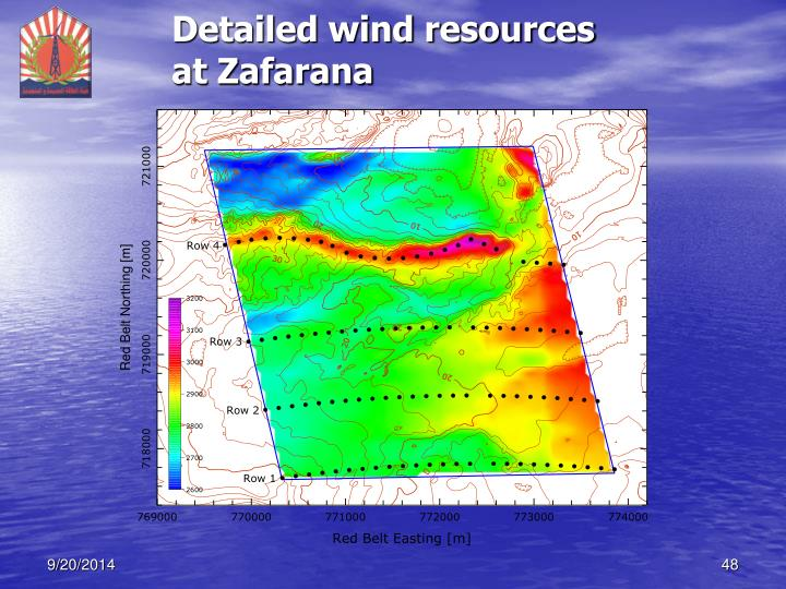 Detailed wind resources