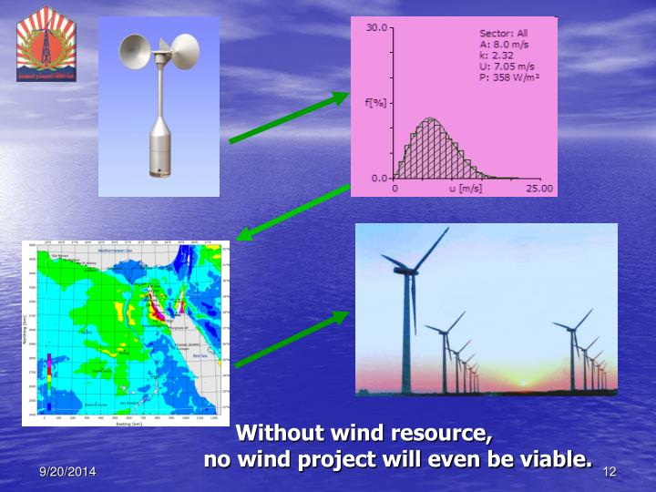 Without wind resource,