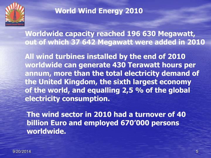 World Wind Energy 2010