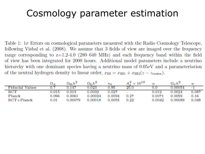 Cosmology parameter estimation