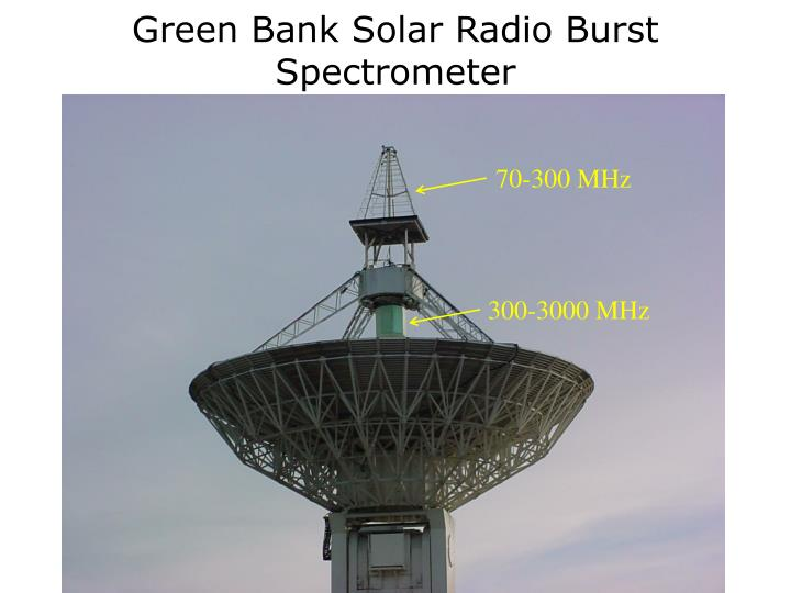 Green Bank Solar Radio Burst Spectrometer