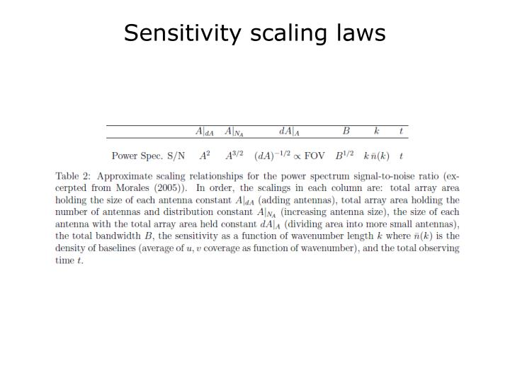 Sensitivity scaling laws