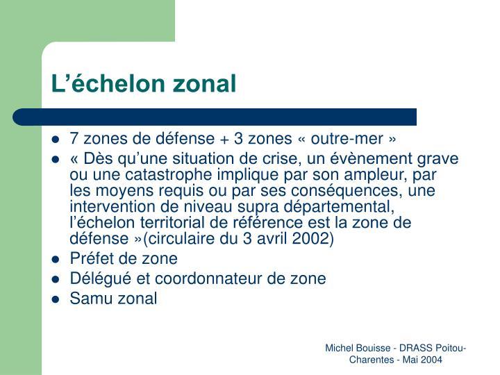 L'échelon zonal