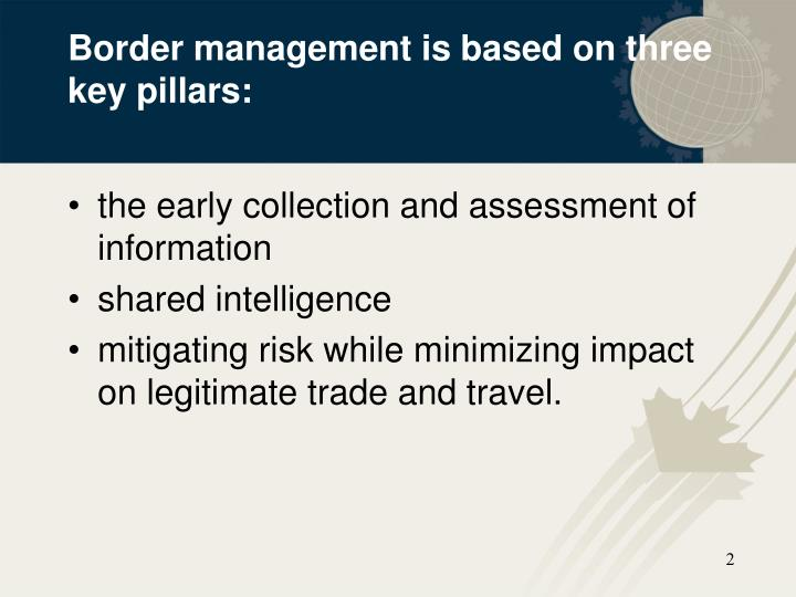 Border management is based on three key pillars: