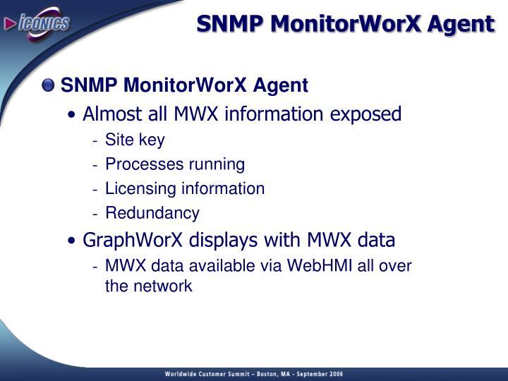 SNMP MonitorWorX Agent