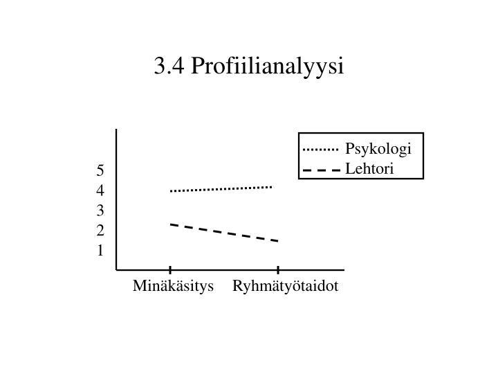 3.4 Profiilianalyysi