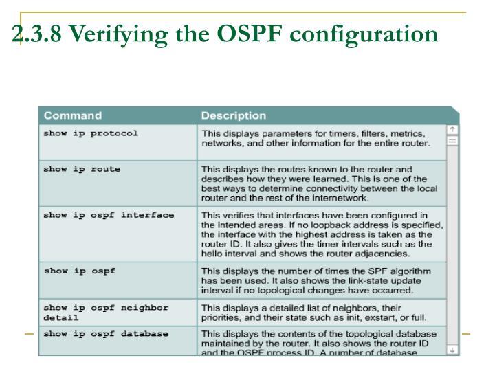 2.3.8 Verifying the OSPF configuration