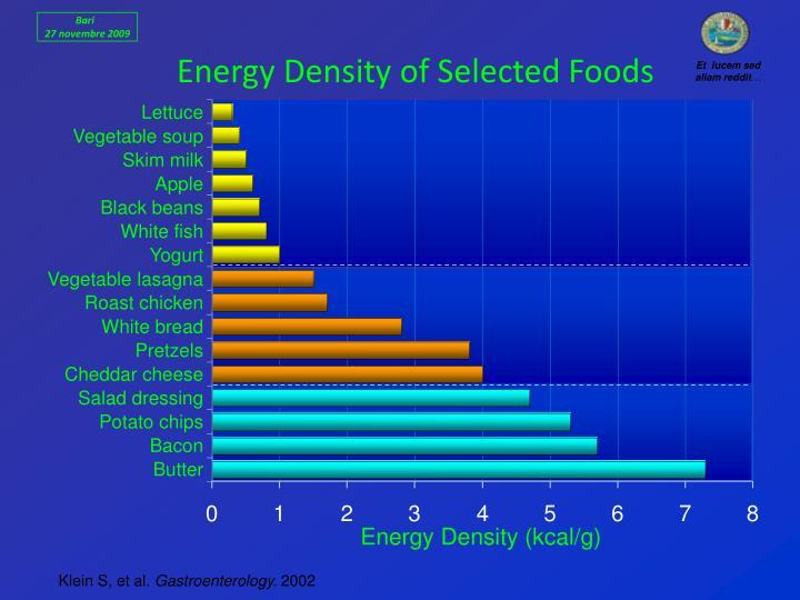 Food Low Energy Density