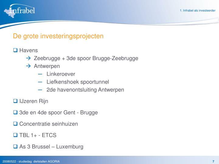 1. Infrabel als investeerder