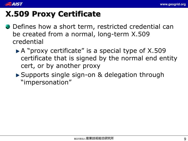 X.509 Proxy Certificate