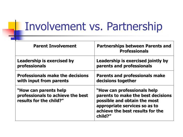 Involvement vs. Partnership