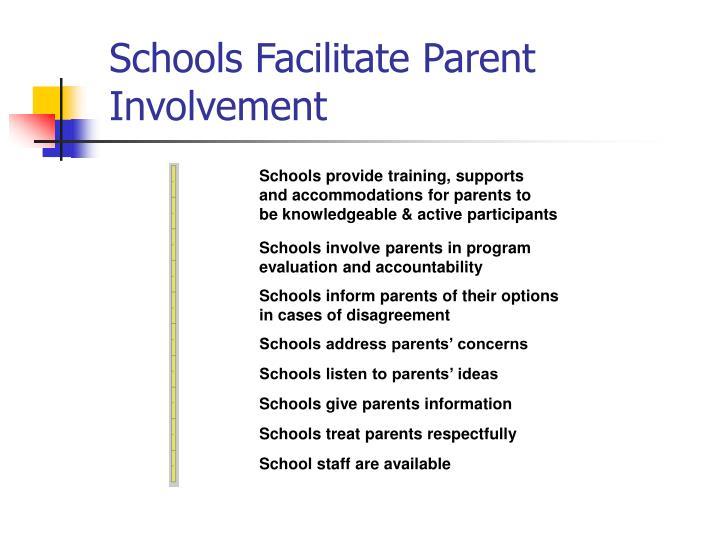 Schools Facilitate Parent Involvement