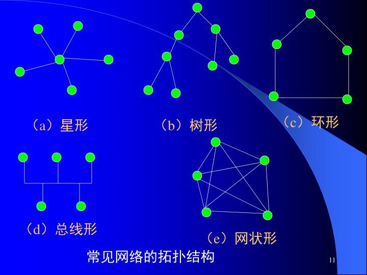 常见网络的拓扑结构