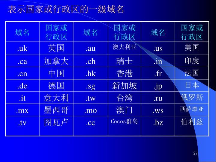 表示国家或行政区的一级域名