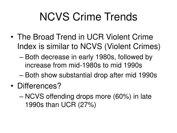 NCVS Crime Trends