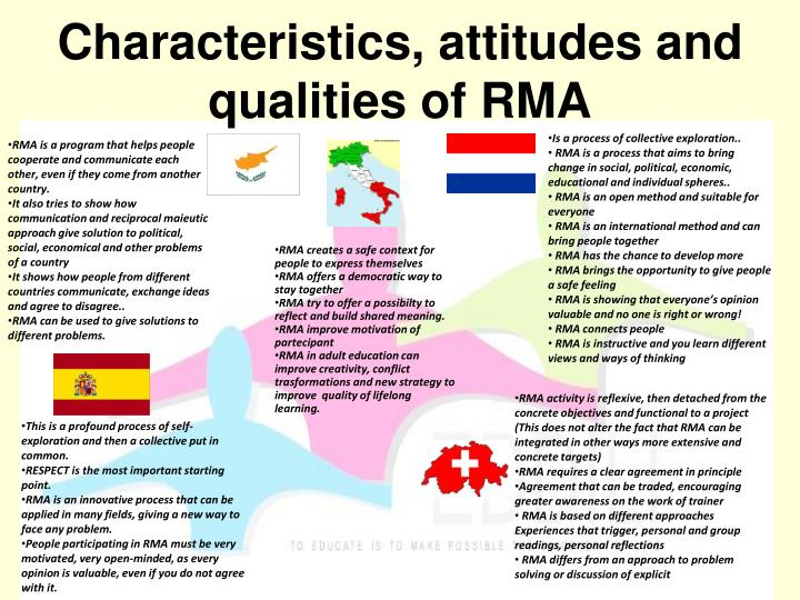 Characteristics, attitudes and qualities of RMA