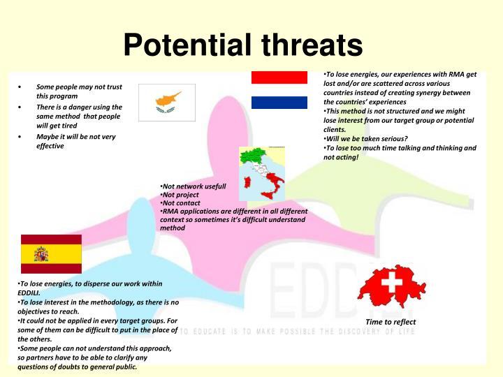 Potential threats