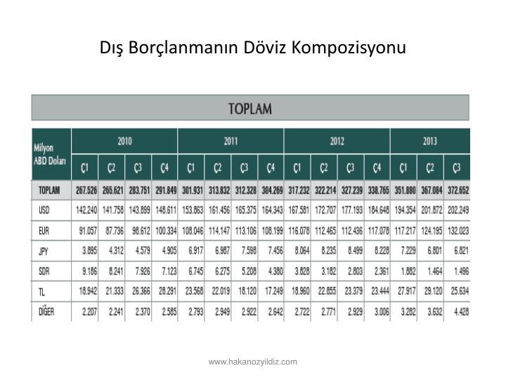 D Borlanmann Dviz Kompozisyonu