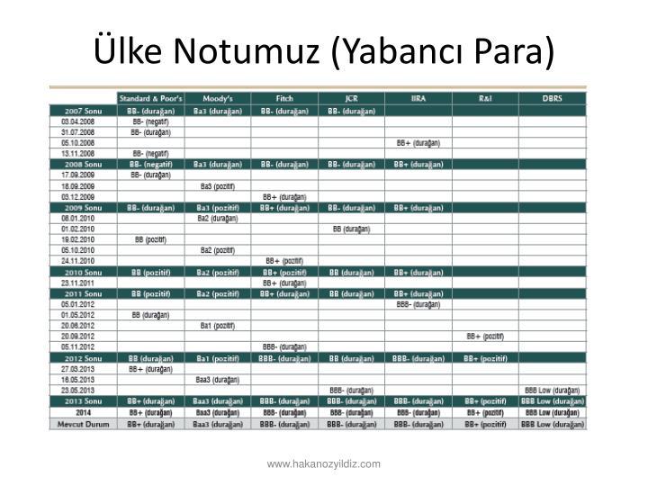 lke Notumuz (Yabanc Para)