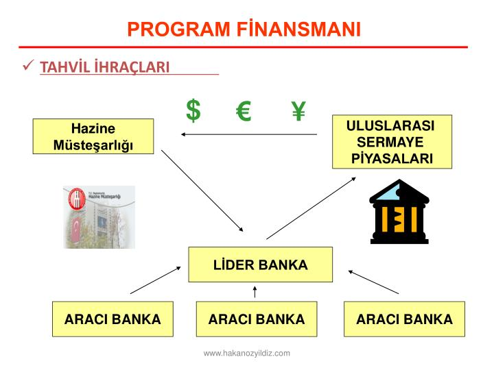 PROGRAM FNANSMANI