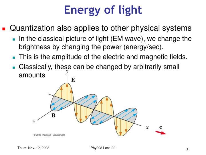 Energy of light