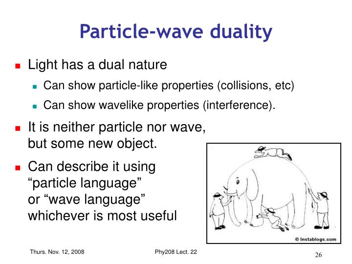 Particle-wave duality