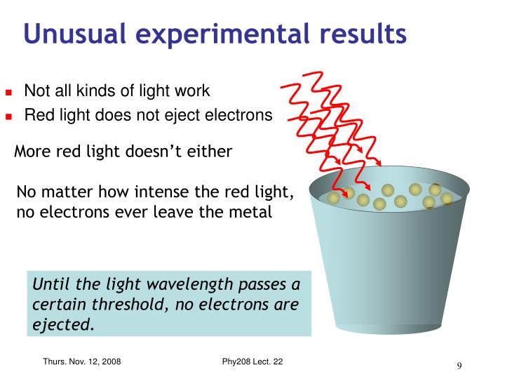 Unusual experimental results