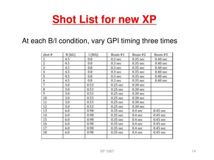 Shot List for new XP