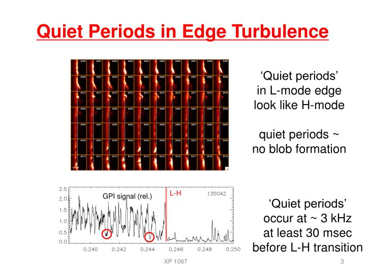 Quiet Periods in Edge Turbulence