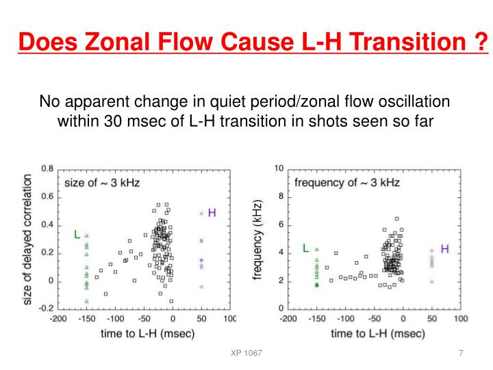 Does Zonal Flow Cause L-H Transition ?