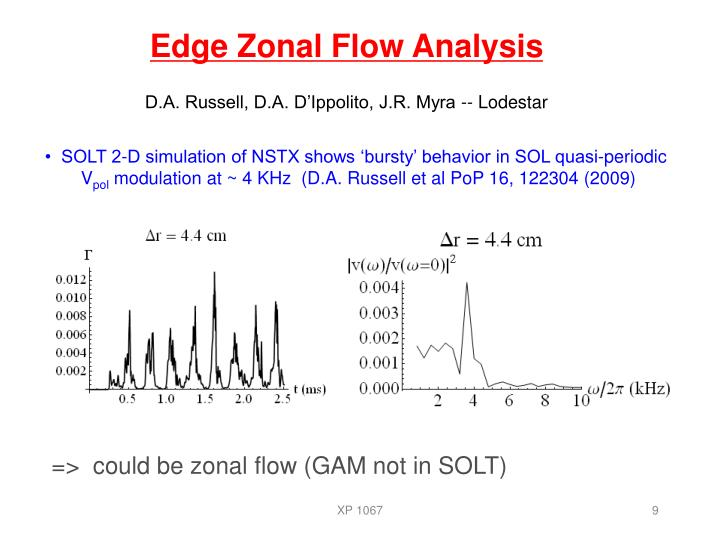 Edge Zonal Flow Analysis