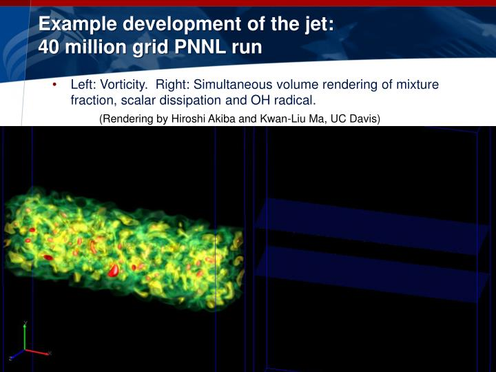 Example development of the jet: