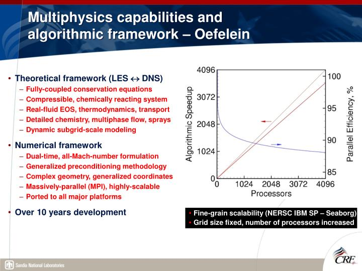 Multiphysics capabilities and