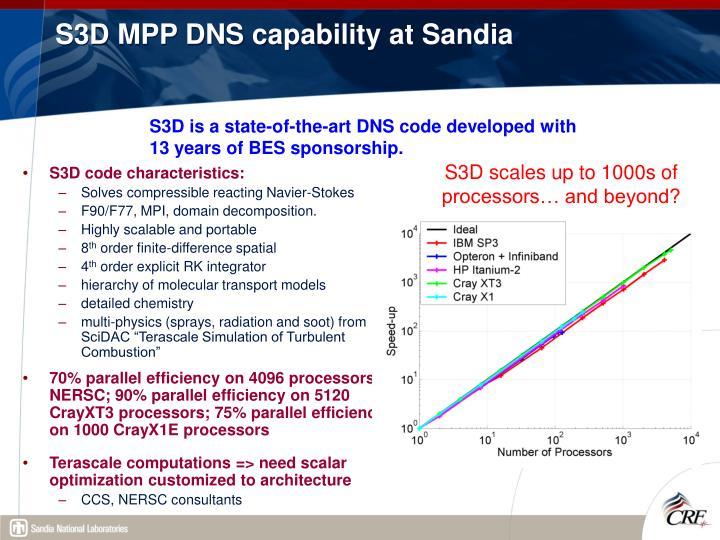 S3D code characteristics: