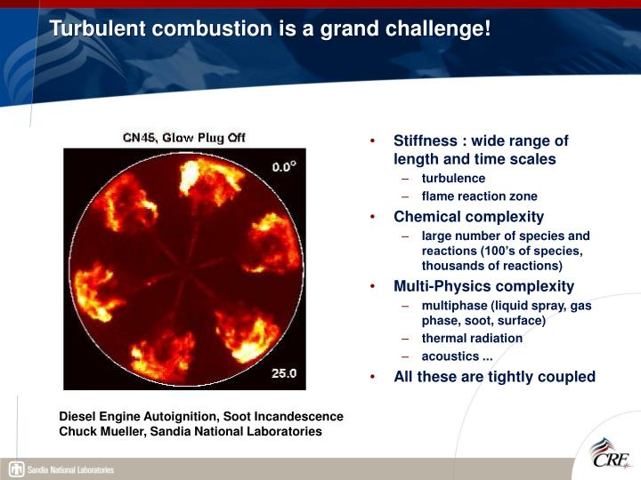 Turbulent combustion is a grand challenge