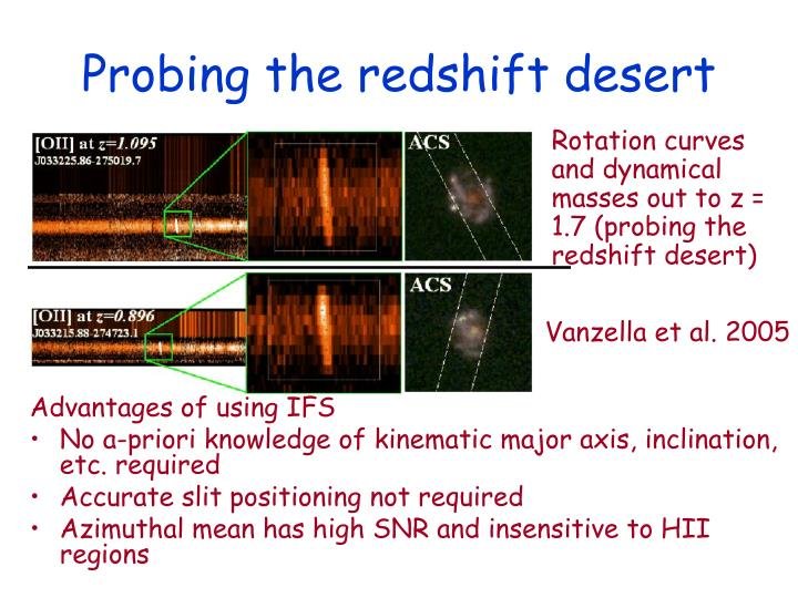 Probing the redshift desert