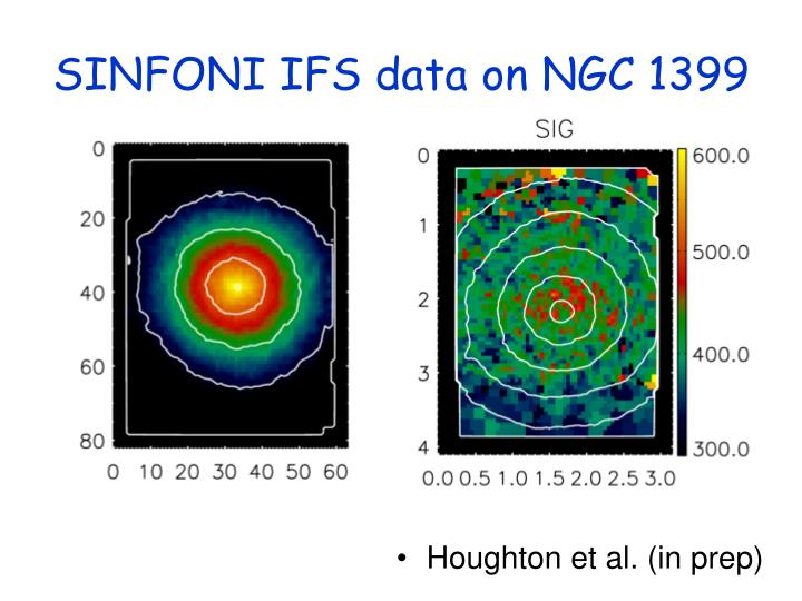 SINFONI IFS data on NGC 1399