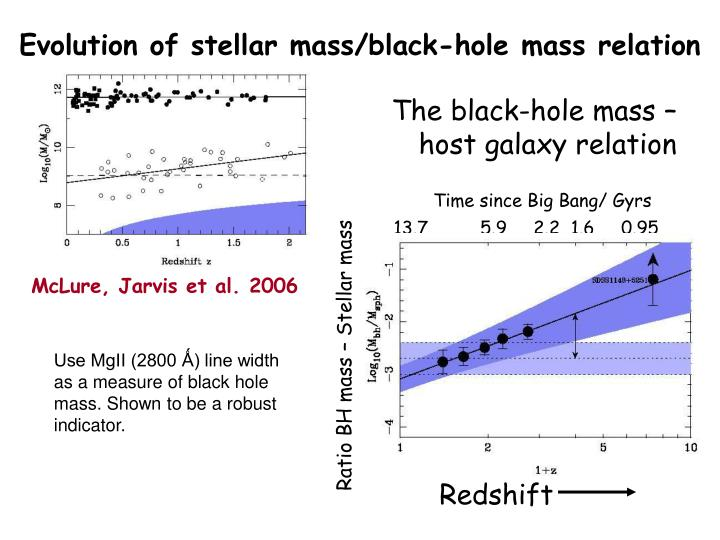 Evolution of stellar mass/black-hole mass relation