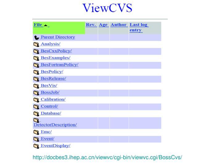 http://docbes3.ihep.ac.cn/viewvc/cgi-bin/viewvc.cgi/BossCvs/