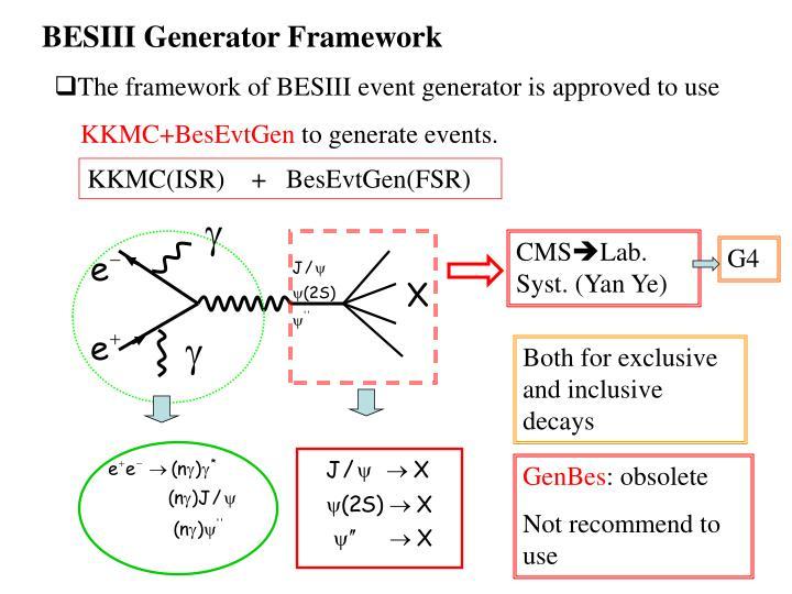 BESIII Generator Framework