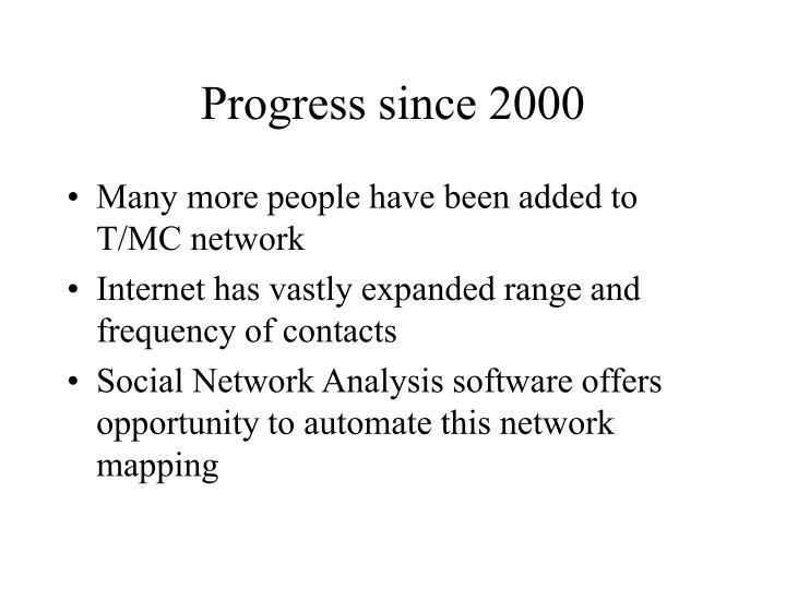 Progress since 2000