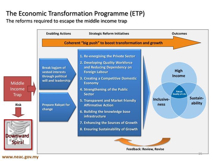 The Economic Transformation Programme (