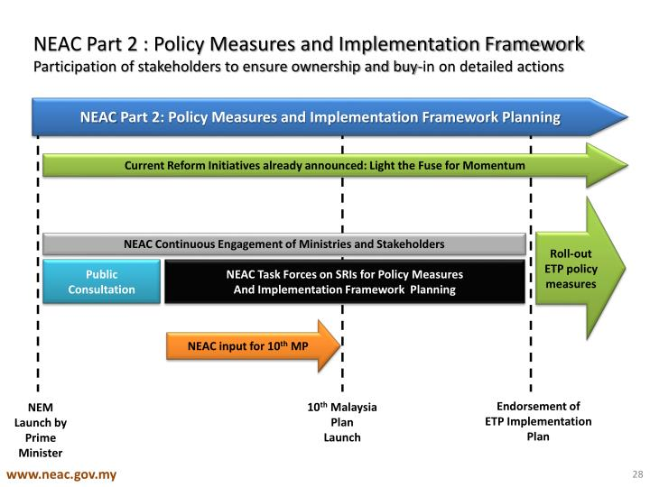 NEAC Part 2 : Policy Measures and Implementation Framework