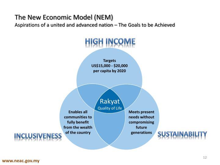 The New Economic Model (NEM)