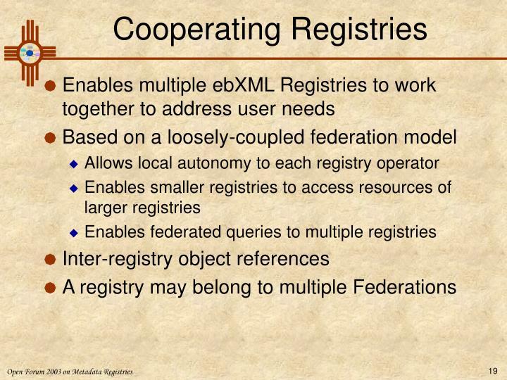Cooperating Registries