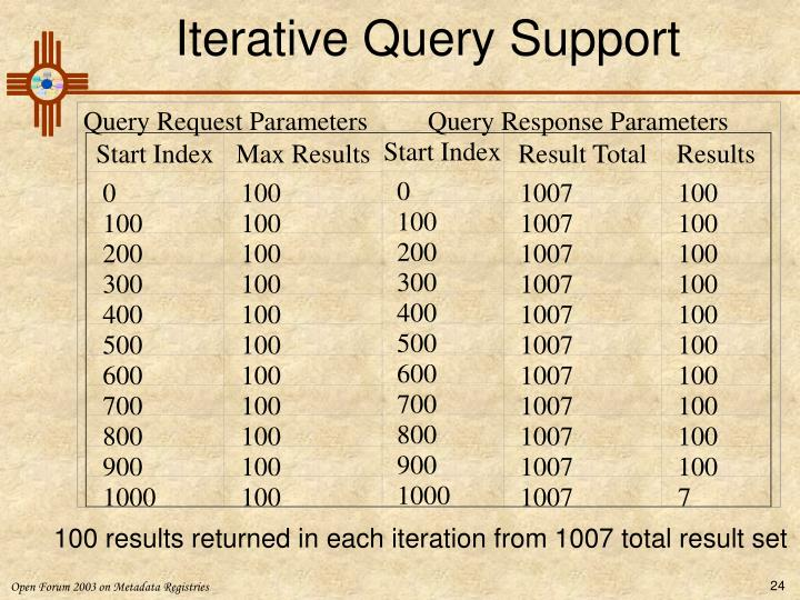 Iterative Query Support