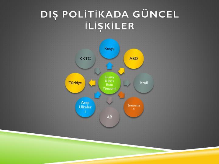 DIŞ POLİTİKADA GÜNCEL İLİŞKİLER