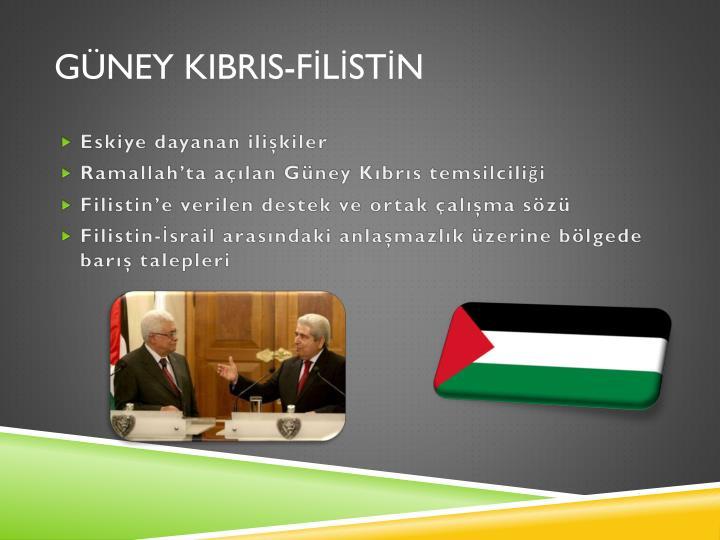GÜNEY KIBRIS-FİLİSTİN