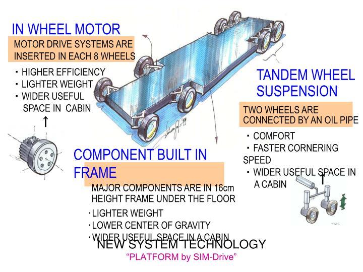 NEW SYSTEM TECHNOLOGY